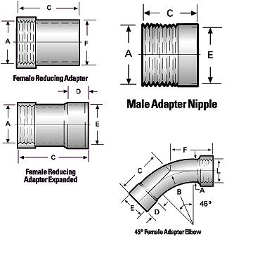 Standard Adapters Female